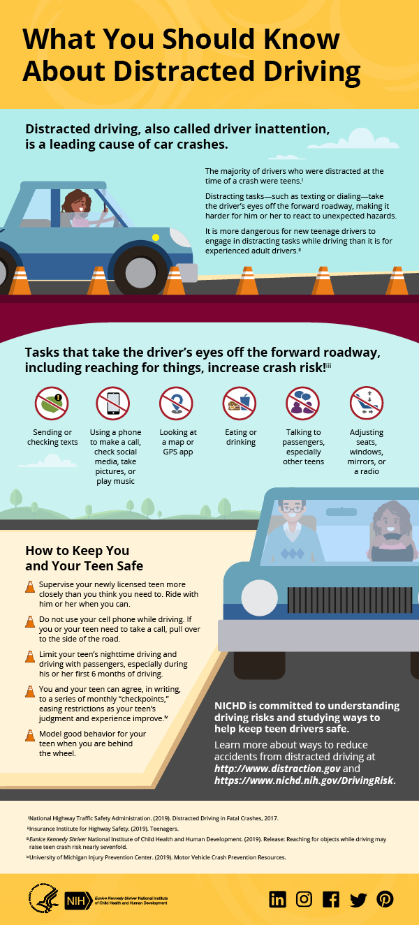 Licensing And Motor Vehicle Crash Risk >> Infographic Distracted Driving Nichd Eunice Kennedy Shriver