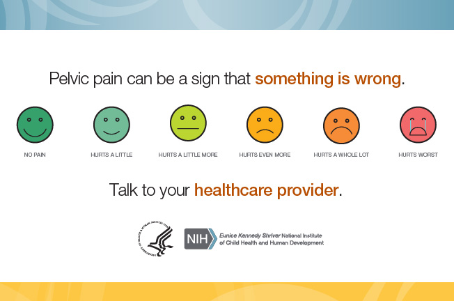 "Pain scale with smiley face indicators that range from no pain, hurts a little, hurts a little more, hurts even more, hurts a whole lot, to hurts worst. Surrounding text states, ""Pelvic pain can be a sign that something is wrong. Talk to your healthcare provider."" The U.S. Department of Health and Human Services and Eunice Kennedy Shriver National Institute of Child Health and Human Development logos appear at the bottom."