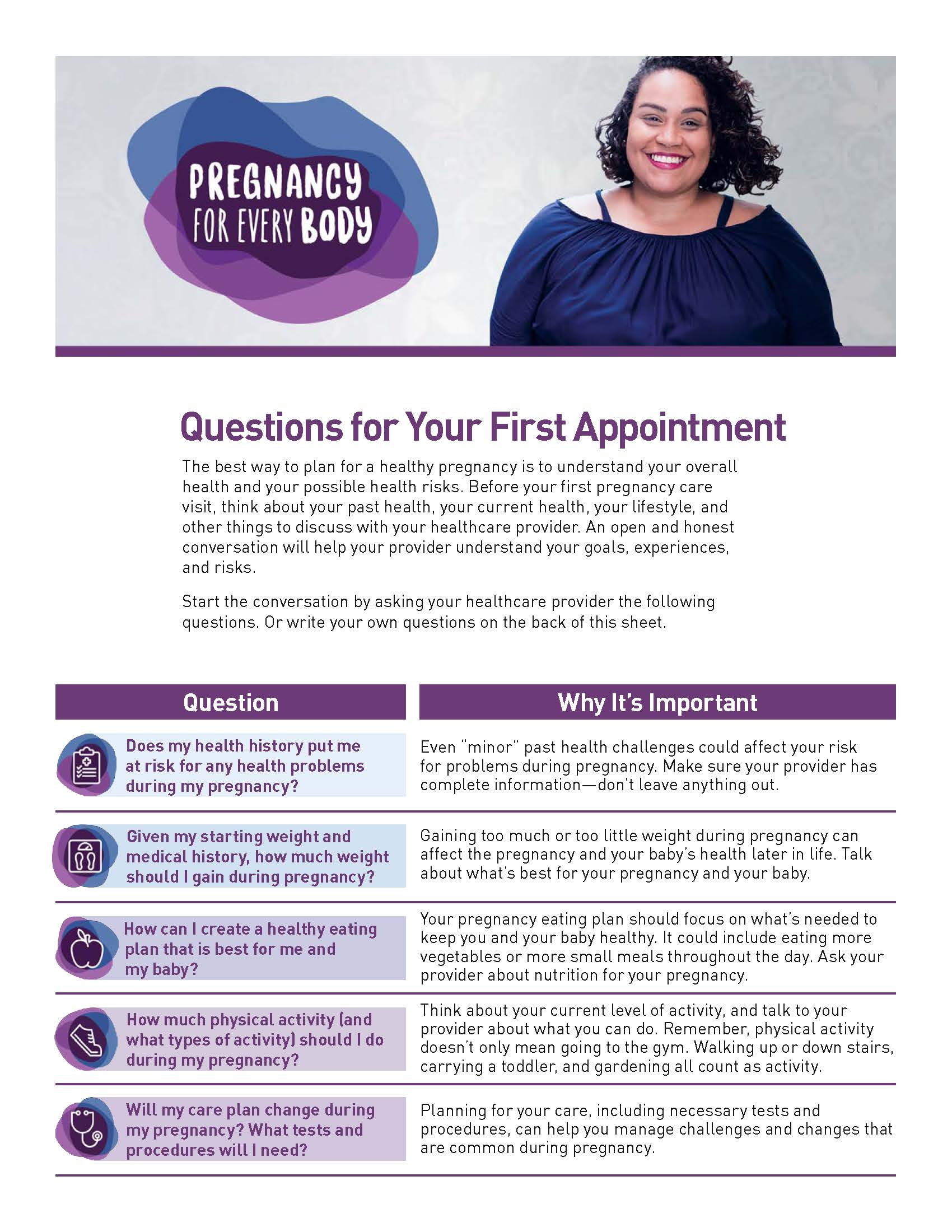 Front of the Pregnancy for Every Body Patient Questions Handout