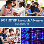 Infocard has the text '2019 Research Advances #NICHD2019' in a blue box surrounded by various images.