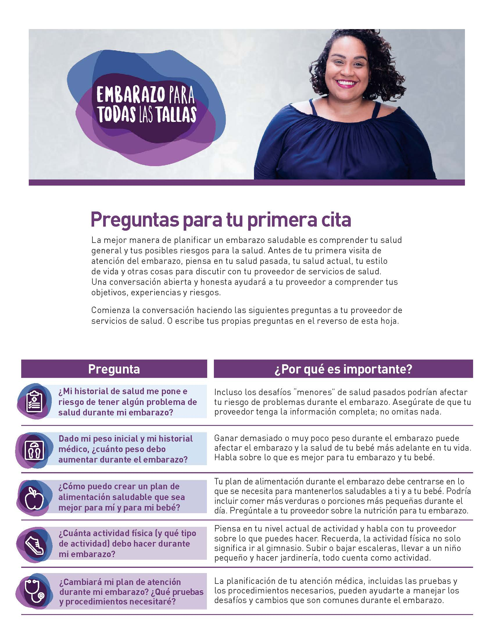 Front page from the Pregnancy for Every Body List of Questions for the First Prenatal Care Visit in Spanish