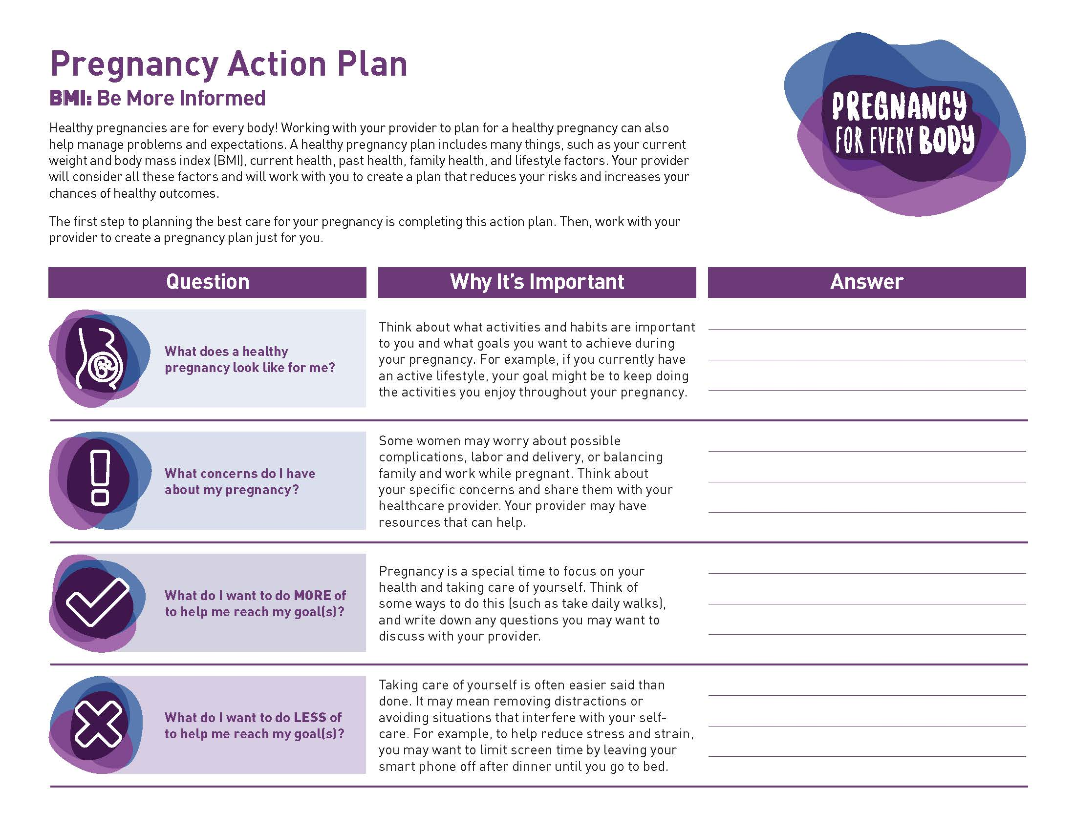 Image of the Pregnancy for Every Body Factsheet: Pregnancy Action Plan.