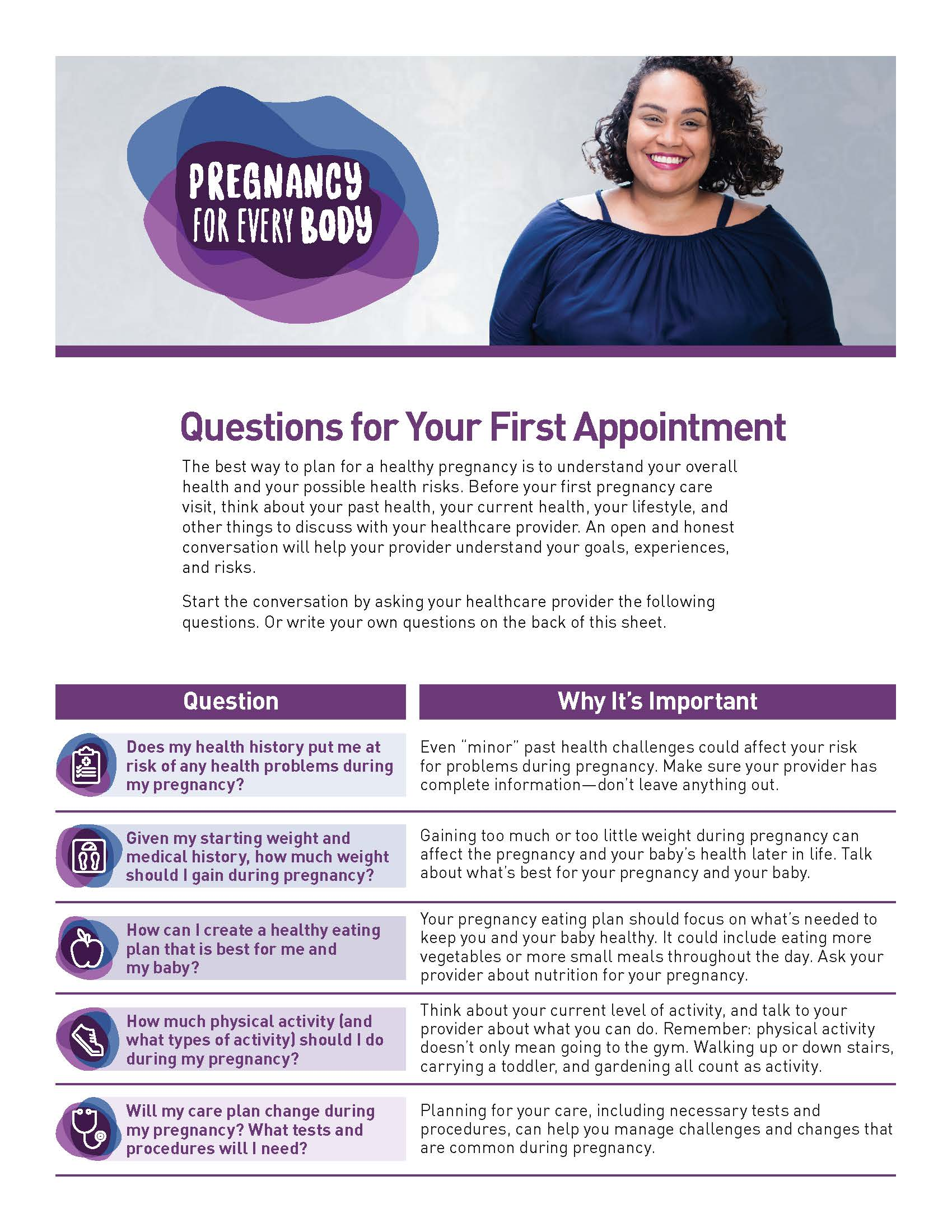 Image of the Pregnancy for Every Body Factsheet: Questions for Your First Appointment.