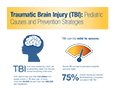 Traumatic Brain Injury (TBI): Pediatric Causes and Prevention Strategies
