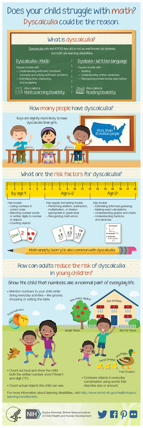 Infographic: Math Learning Disability