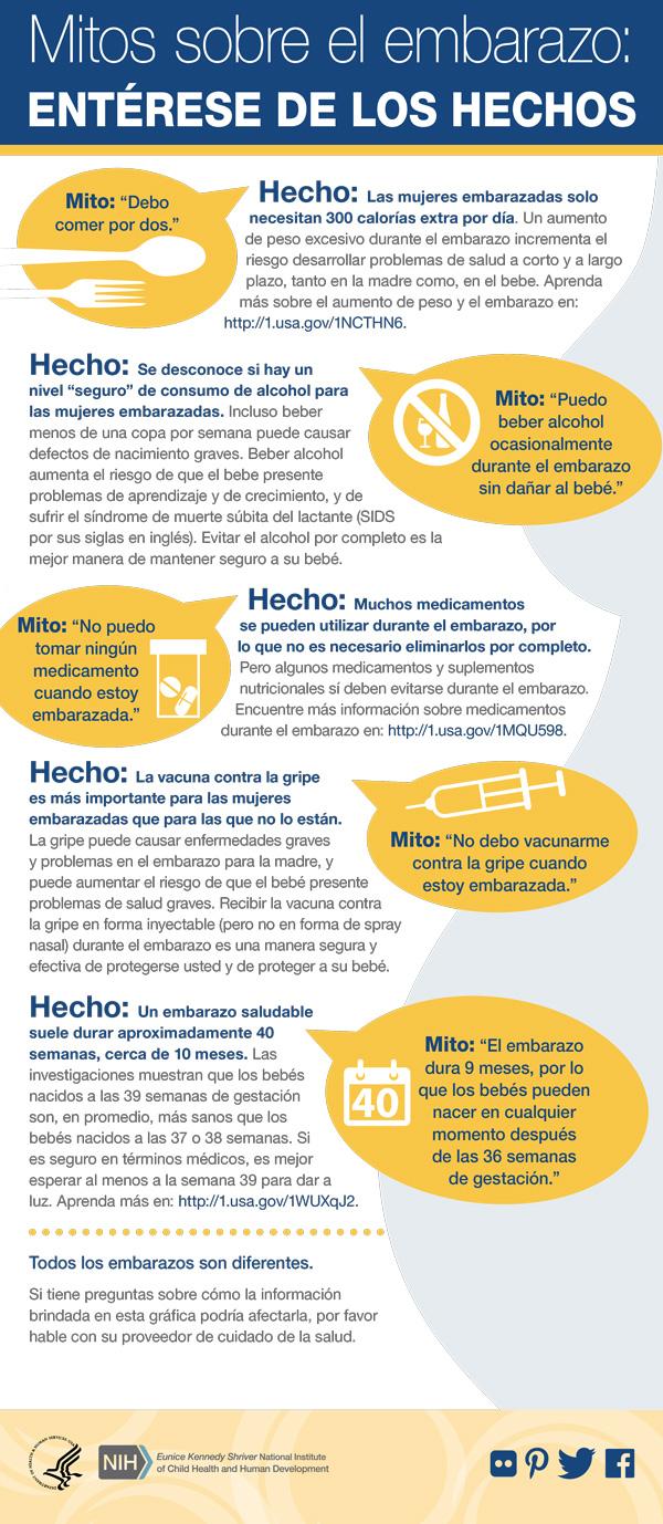 ebe6e5b81 Infografía  Mitos sobre el embarazo  Entérese de los hechos