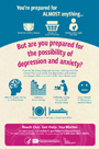 Moms' Mental Health Matters: Prepared for Anything (Poster)
