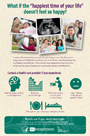 Moms' Mental Health Matters: Happiest Time (Poster)