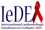 International Epidemiologic Database to Evaluate AIDS (IeDEA) Logo